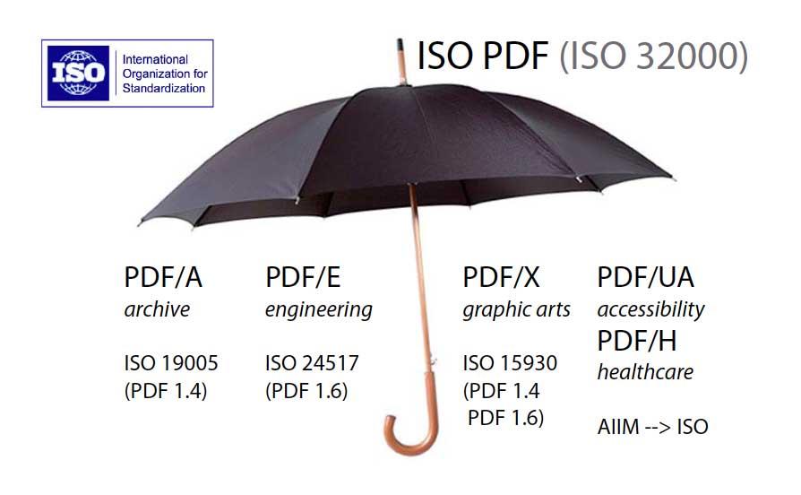 Le principe de parapluie des normes ISO-PDF